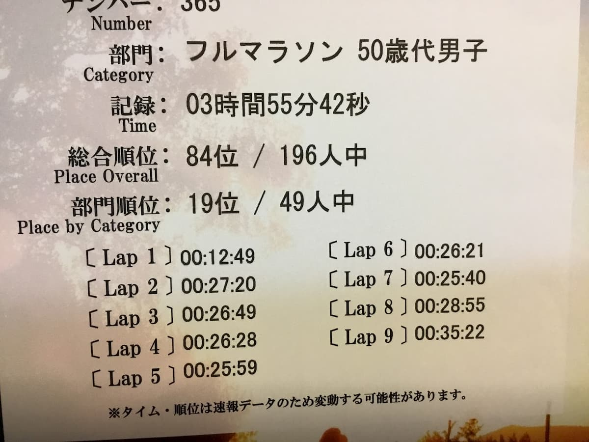 第1回UFフルマラソンin宮崎記録